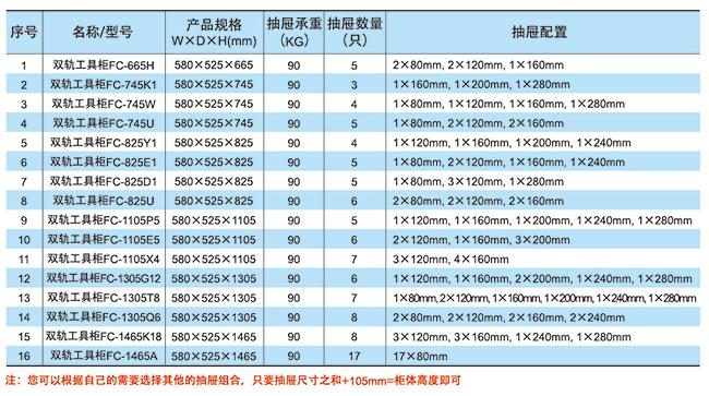 FC系列双轨工具柜(图1)