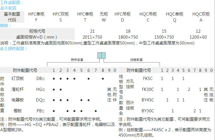 E-XBG1575单轨工作台(库存品)(图1)