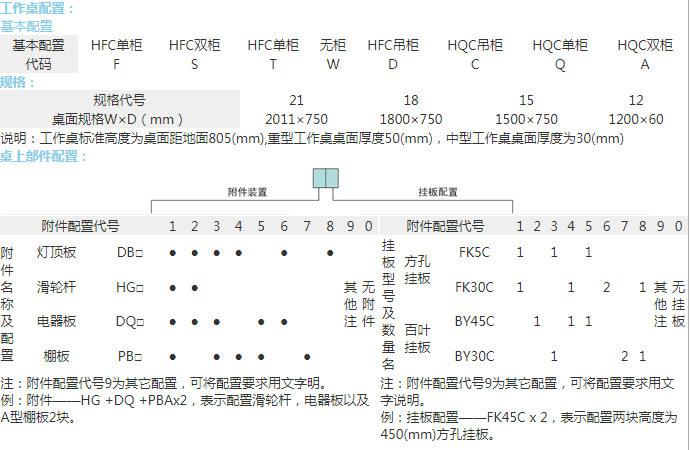 XA20-2TG吊柜(库存品)(图1)