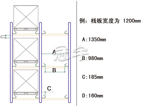 穿梭式货架(图1)