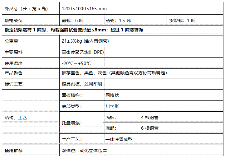GY-1210DCW-04 网格川字托盘(图1)